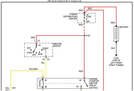 192750_Starting00SebringFig35a_1 2000 chrysler sebring no crank, no start engine performance Chrysler Sebring Wiring-Diagram at n-0.co