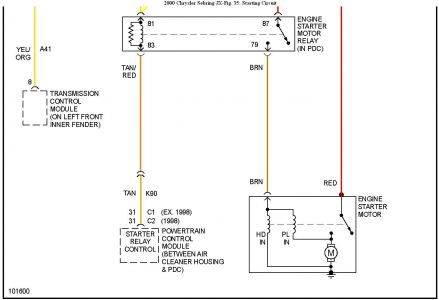 192750_Starting00SebringFig35b_1 2000 chrysler sebring no crank, no start engine performance Chrysler Sebring Wiring-Diagram at n-0.co