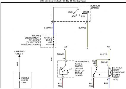 ignition starter diagram audi a4 starter diagram car start problem - key? ignition: this problem started ... #12