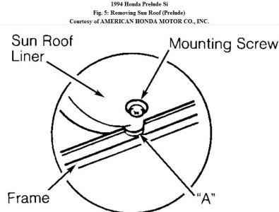 192750_SunRoof94PreludeFig05_2 1997 ford f 150 engine swap 1997 find image about wiring diagram,Ford Taurus Fuse Box Location Odometer