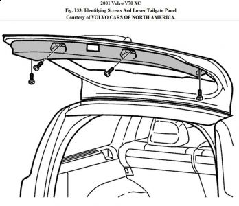 http://www.2carpros.com/forum/automotive_pictures/192750_TailgatePanel01V70XCFig133_1.jpg