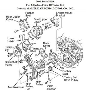 http://www.2carpros.com/forum/automotive_pictures/192750_TimingBelt01MDXFig02_1.jpg
