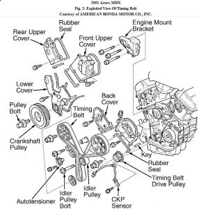 Acura Mdx 2001 Acura Mdx Timeing Mark Locations And Setting