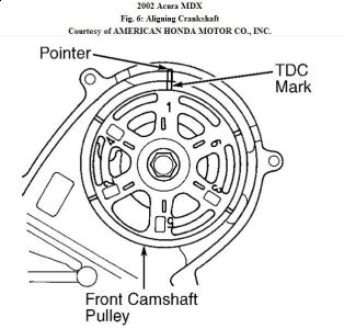 http://www.2carpros.com/forum/automotive_pictures/192750_TimingBelt01MDXFig06a_1.jpg