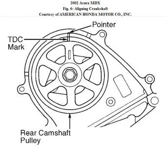 http://www.2carpros.com/forum/automotive_pictures/192750_TimingBelt01MDXFig06b_1.jpg