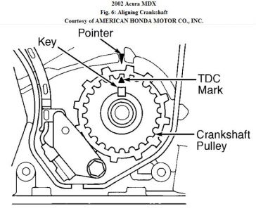 http://www.2carpros.com/forum/automotive_pictures/192750_TimingBelt01MDXFig06c_1.jpg