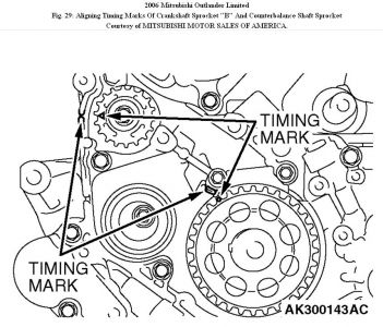 mitsubishi eclipse timing belt location mazda cx9 timing