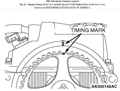 http://www.2carpros.com/forum/automotive_pictures/192750_TimingBelt06OutlanderFig41_1.jpg