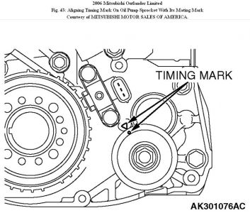 http://www.2carpros.com/forum/automotive_pictures/192750_TimingBelt06OutlanderFig43_1.jpg