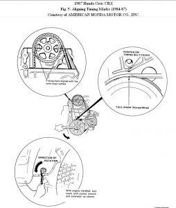 1988 Ford Festiva Wiring Diagram