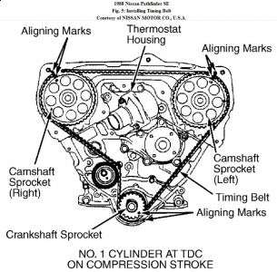 http://www.2carpros.com/forum/automotive_pictures/192750_TimingBelt88PathfinderFig05_1.jpg