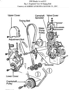 2000 Honda Accord Ex Front Suspension Diagram on 2005 honda accord ex fuse box
