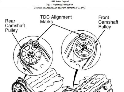 Acura Tl Fuse Box Locations In Addition Wiring Diagram