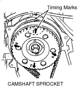 timing marks and timing belt replacement  four cylinder
