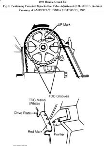93 Accord Engine Diagrams Wiring Images