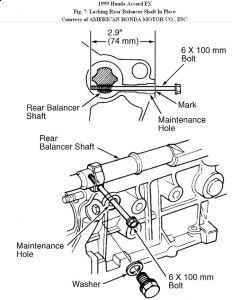 2005 Honda Cr V Timing Chain Diagram Html furthermore ment Page 1 likewise Volkswagen Eos Fuses moreover 10603 2000 Honda Accord Radio Fuse Location also Ford Transit Fuse Box Diagram. on honda crv 2009 interior fuse box