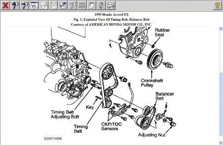 1999 honda accord timing belt  interior problem 1999 honda