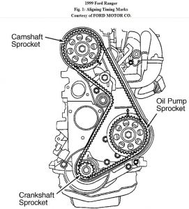 Ford Ranger 1999 Ford Ranger Ranger Timing Belt on mazda b2500 engine diagram
