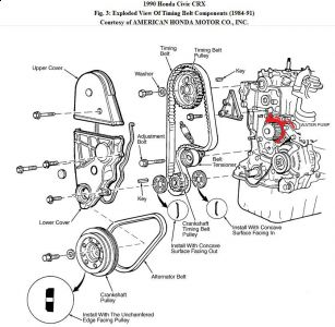 Does A 2015 Honda Fit Have A Timing Belt Or Chain likewise Servicing The Chrysler 3 5l Engine in addition T11659560 Honda stream 2004 chain or belt moreover Chevy 400 Engine Diagram besides Chevy Colorado 2 9l Engine Diagram. on honda civic timing chain diagram