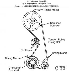 https://www.2carpros.com/forum/automotive_pictures/192750_TimingBeltMarks01GalantFig02_1.jpg