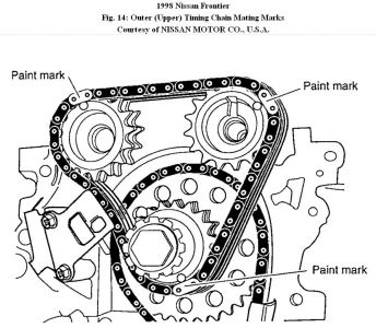 2010 Nissan Frontier Engine Diagram on 2006 nissan sentra fuel pump wiring diagram html