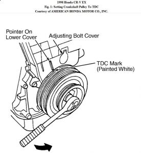 192750_TimingMark98CRVFig01_1 1998 honda crv engine sputtering engine performance problem 1998 1999 honda crv distributor wiring diagram at nearapp.co