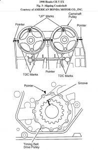 98 accord 4 cyl engine diagram check 1998 accord timing mark imageresizertool com mazda 626 4 cyl engine diagram #1