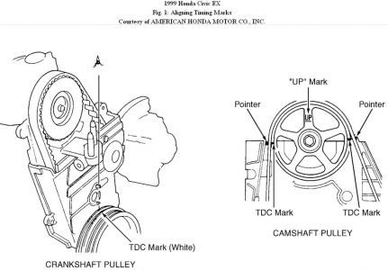 1995 Mustang Gt Serpentine Belt Diagram furthermore Ford Taurus 2004 Ford Taurus Diagrahm Of Ac  pressor also View Honda Parts Catalog Detail further Crank Position Sensor Location 41082 Dodge A126d Intrepid additionally 95 Accord Engine Diagram. on honda civic 1 8l 2006 engine diagram