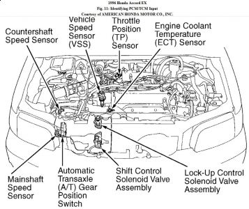 Dodge Truck Crankshaft Position Sensor Location furthermore 96 Mercury Grand Marquis Fuse Box further 2001 Honda Insight Engine Diagrams as well Nissan Engine Parts Diagram together with Wiring Diagram 92 Geo Tracker. on 96 civic wiring diagram