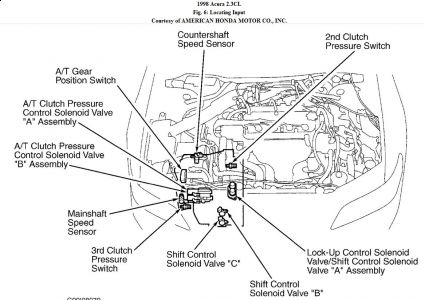 1997 acura rl engine diagram 6 8 derma lift de u2022 rh 6 8 derma lift