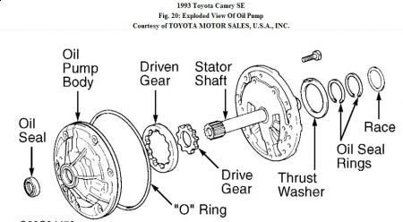 1994 Camry Engine Exploded View http://www.2carpros.com/questions/toyota-camry-1993-toyota-camry-my-transmission-will-not-go-into-gear
