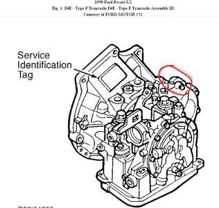 Ford 5 Speed Manual Transaxle Gear Identification