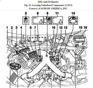 audi s4 engine code audi v6 engine wiring diagram