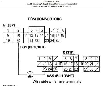 sd sensor wiring diagram sd wiring diagrams online 700r4 transmission sd sensor wiring diagram jodebal