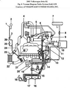 vw jetta 1 8t engine diagram 2001 volkswagen jetta maf: i have been told by 3 different ... #4