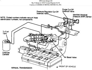 Acura Legend Engine Vacuum Diagram on acura timing belt