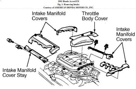 94 Ford Ranger Spark Plug Wiring Diagram