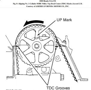 D16y8 crank pulley timing marks | Honda D16 engine timing