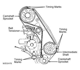 192750_Volvo740TimingBelt_1 Volvo Engine Diagram on volvo 760 engine diagram, porsche cayenne engine diagram, volvo 740 brakes, volvo 740 wiring, porsche 356 engine diagram, ford cortina engine diagram, volvo 740 starter, bmw m3 engine diagram, volvo t5 engine diagram, alfa romeo spider engine diagram, nissan 240sx engine diagram, mercedes 500 engine diagram, volvo 740 belt tensioner, volvo 164 engine diagram, jeep comanche engine diagram, volvo 740 spark plugs, volvo 740 sunroof, audi quattro engine diagram, saab 99 engine diagram, infiniti m45 engine diagram,