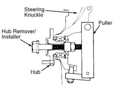 Hyundai accent wheel bearing replacement