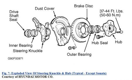 Wheelbrg Accent on 1997 Hyundai Accent Manual
