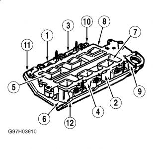 Buick 3800 Intake Manifold Seals on valve cover gasket location