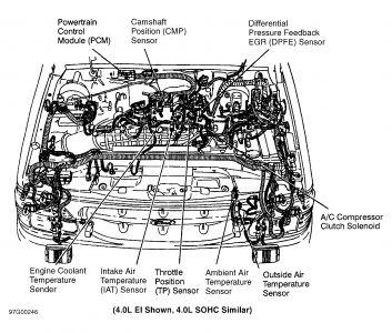 Ranger Wiring Diagram Solutions on 97 ranger suspension, 2002 ford focus zx3 wiring diagram, 1988 ford ranger relay diagram, 2004 ford ranger relay diagram, 97 ranger body diagram, 97 ranger exhaust diagram, 97 ranger starter, 1997 ford ranger relay diagram, 97 ranger transmission, 97 ranger headlight, 97 ranger radio, 97 ranger engine, 96 ford ranger fuse diagram, 97 ford explorer fuse diagram, 97 ford ranger fuse box diagram, 97 explorer fuse box diagram, 2000 ford ranger fuse diagram, 2001 ford ranger relay diagram, 97 ranger parts, 97 ranger wiper motor,