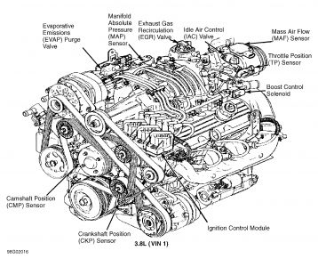 1996 buick park avenue engine diagram. 1996. free ... 1997 buick park avenue wiring diagram free picture #3