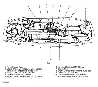 hyundai santa fe thermostat location