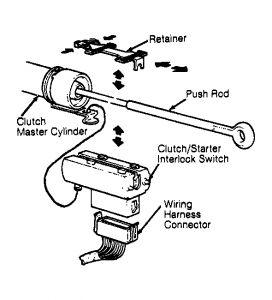 1992 ford f150 clutch: transmission problem 1992 ford f150 ... f150 clutch diagram 07 civic clutch diagram