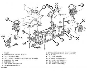 198357_Grafic_3_146 2002 dodge caravan popping and grinding when turning or at dodge caravan front suspension diagram at bakdesigns.co