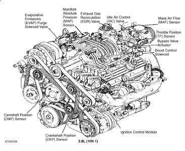 88 Buick Park Avenue Wiring Diagram