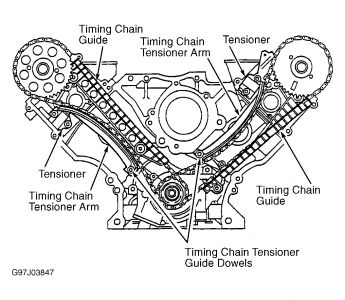 Oldsmobile 88 1994 Oldsmobile 88 Fan Relay likewise 05 5 4 Triton Timing Marks in addition Replacing exhaust manifold further Chrysler Sebring Convertible Engine Diagram in addition Ford F 150 2000 Ford F 150 Timing Chain Diagram. on camshaft sensor problems
