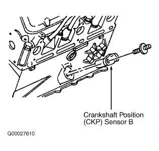 2001 Buick Lesabre Throttle Position Sensor